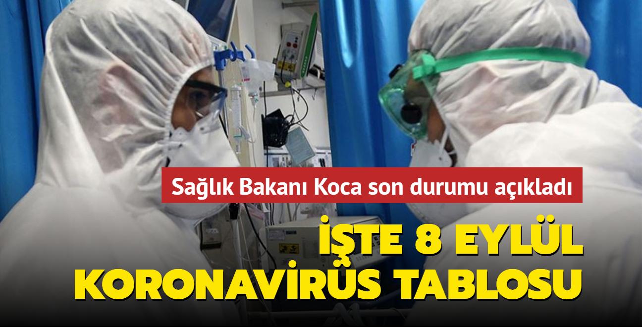 Sağlık Bakanı Fahrettin Koca Kovid-19 salgınında son durumu açıkladı... İşte 8 Eylül 2021 koronavirüs tablosu