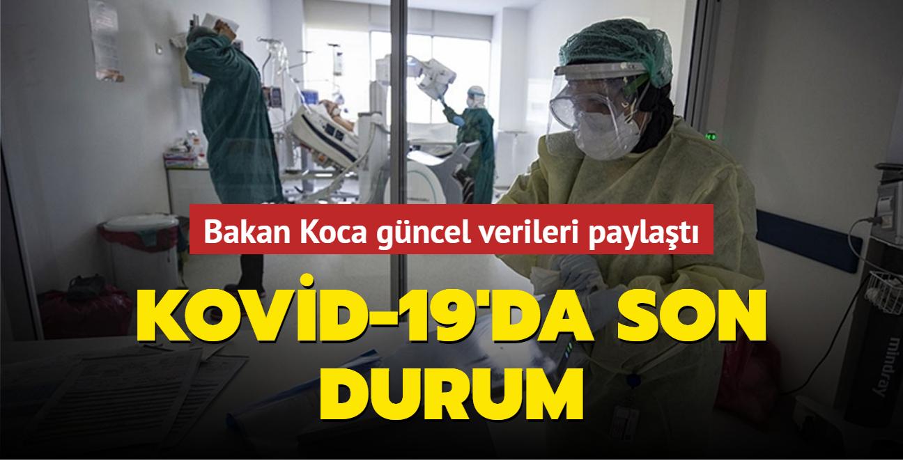 Sağlık Bakanı Fahrettin Koca koronavirüs salgınına ilişkin güncel verileri paylaştı... İşte 9 Eylül 2021 koronavirüs tablosu