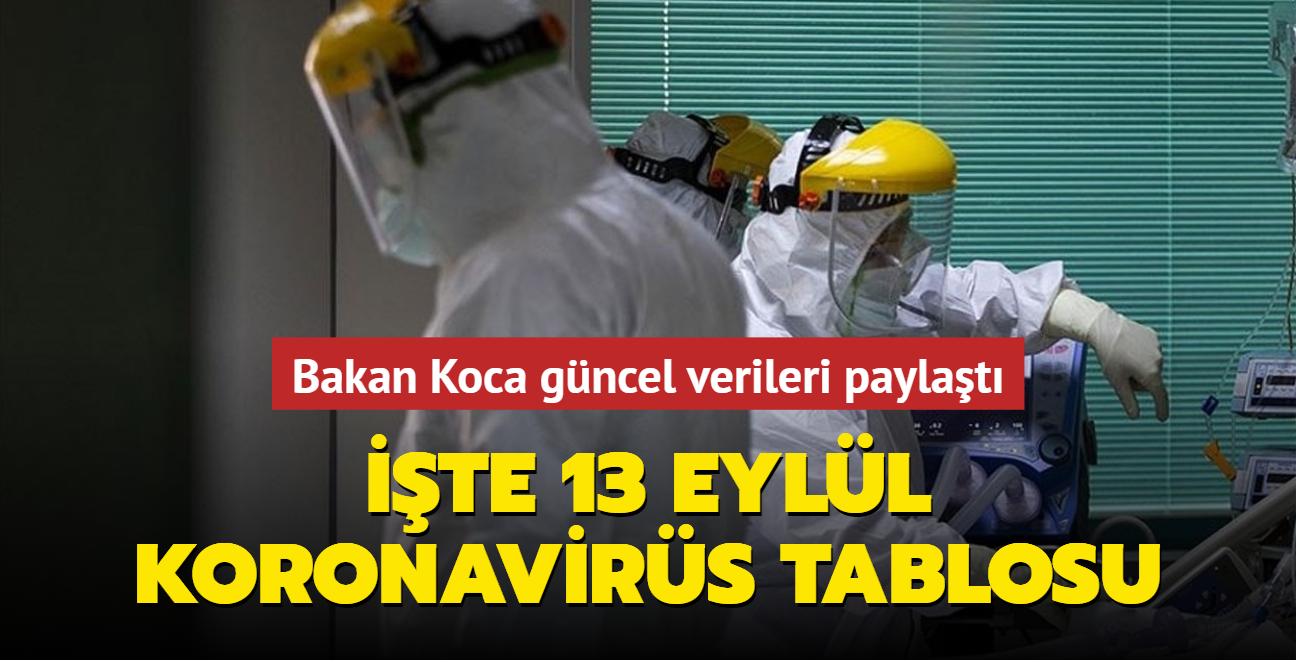 Sağlık Bakanı Fahrettin Koca koronavirüs salgınına ilişkin güncel verileri paylaştı... İşte 13 Eylül 2021 koronavirüs tablosu