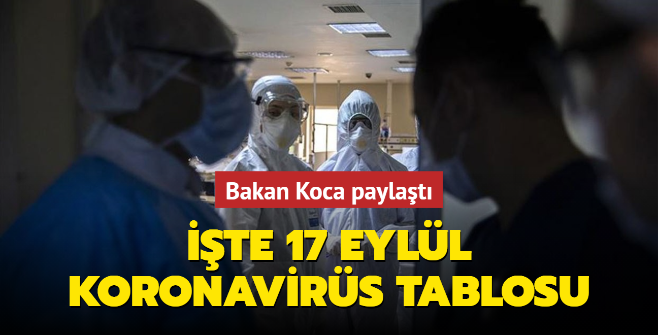 Sağlık Bakanı Fahrettin Koca koronavirüs salgınına ilişkin güncel verileri paylaştı... İşte 17 Eylül 2021 koronavirüs tablosu