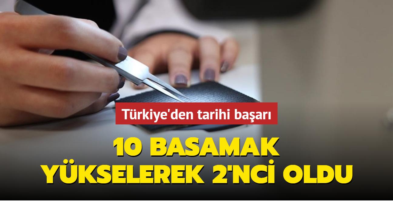 Türkiye'den tarihi başarı... 10 basamakla 2'nci oldu