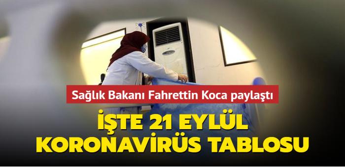 Sağlık Bakanı Fahrettin Koca Kovid-19 salgınında son durumu açıkladı... İşte 21 Eylül 2021 koronavirüs tablosu