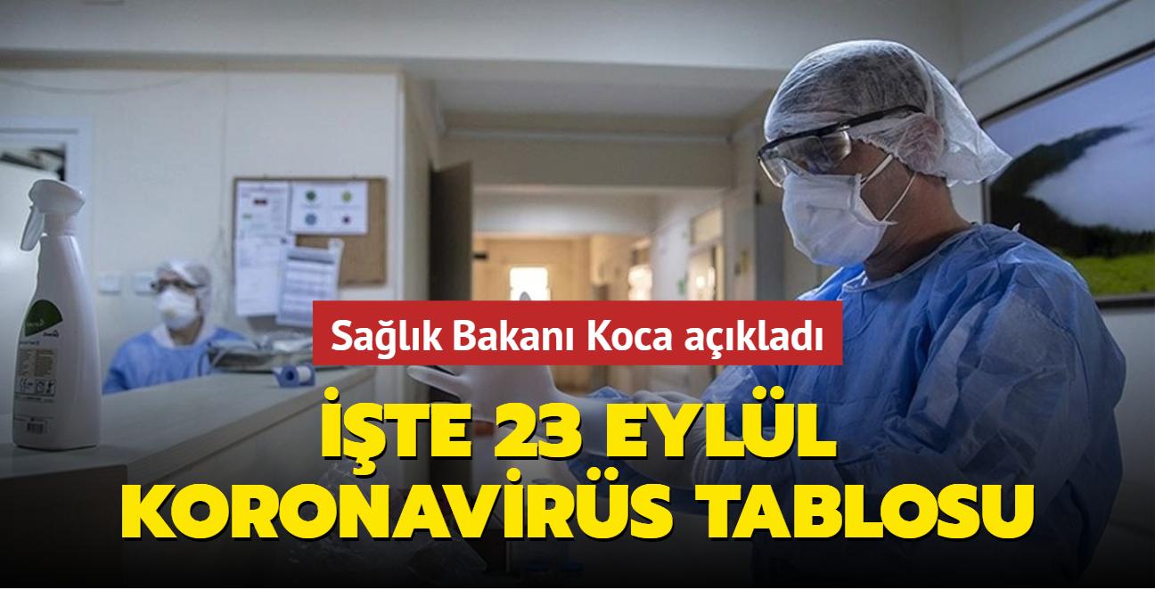 Sağlık Bakanı Fahrettin Koca Kovid-19 salgınında son durumu açıkladı... İşte 23 Eylül 2021 koronavirüs tablosu
