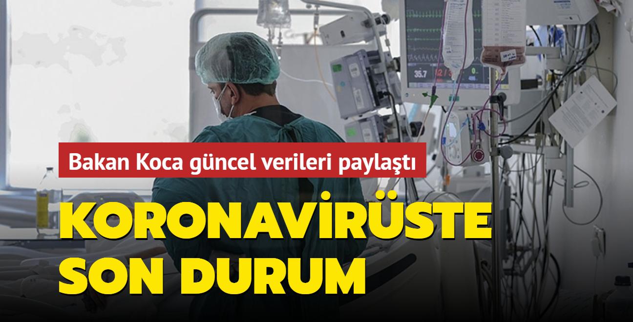 Sağlık Bakanı Fahrettin Koca Kovid-19 salgınında son durumu açıkladı... İşte 26 Eylül 2021 koronavirüs tablosu
