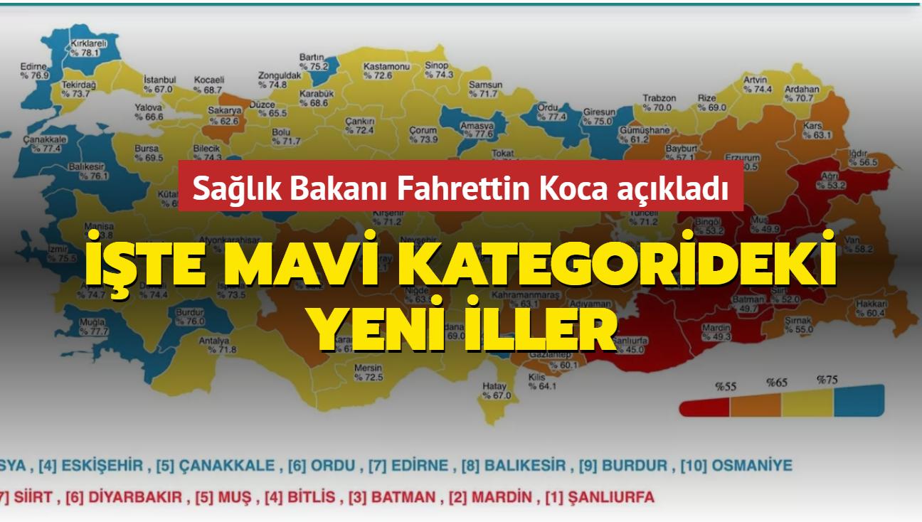 Sağlık Bakanı Fahrettin Koca açıkladı... İşte mavi kategorideki yeni iller