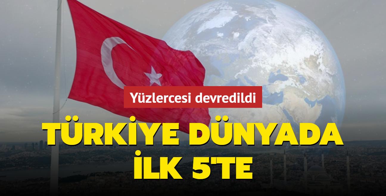 Türkiye uluslararası okul ağıyla dünyada ilk 5'e girdi
