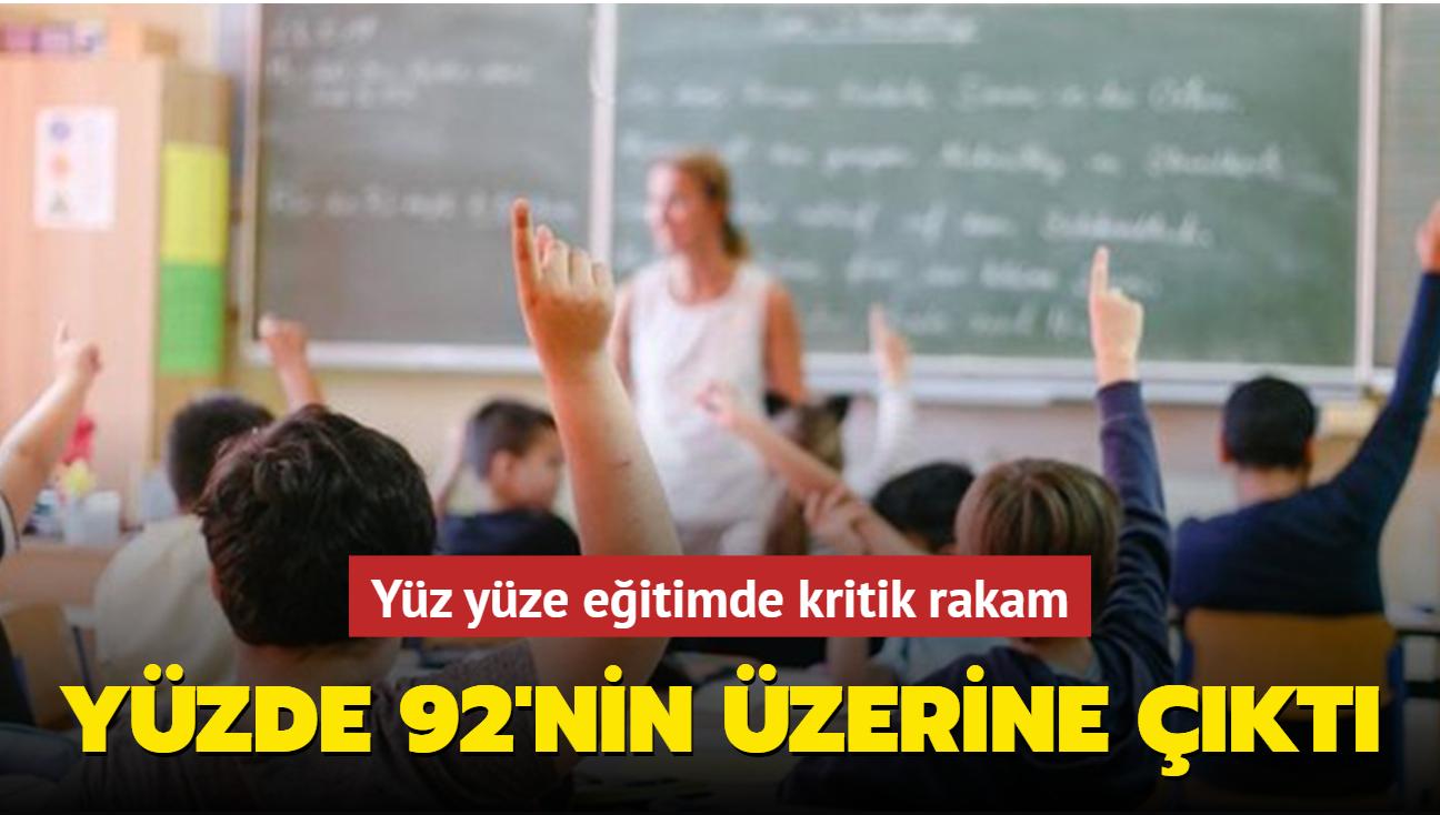 İstanbul'da öğretmenlerin aşılanma oranı yüzde 92'nin üzerine çıktı