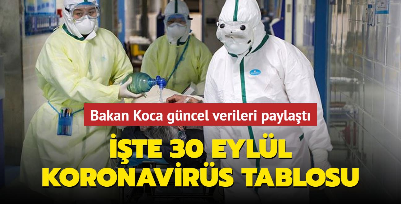 Sağlık Bakanı Fahrettin Koca Kovid-19 salgınında son durumu açıkladı... İşte 30 Eylül 2021 koronavirüs tablosu