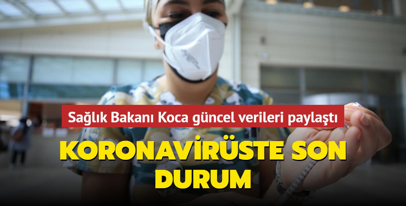 Sağlık Bakanı Fahrettin Koca Kovid-19 salgınında güncel durumu açıkladı... İşte 7 Ekim 2021 koronavirüs tablosu