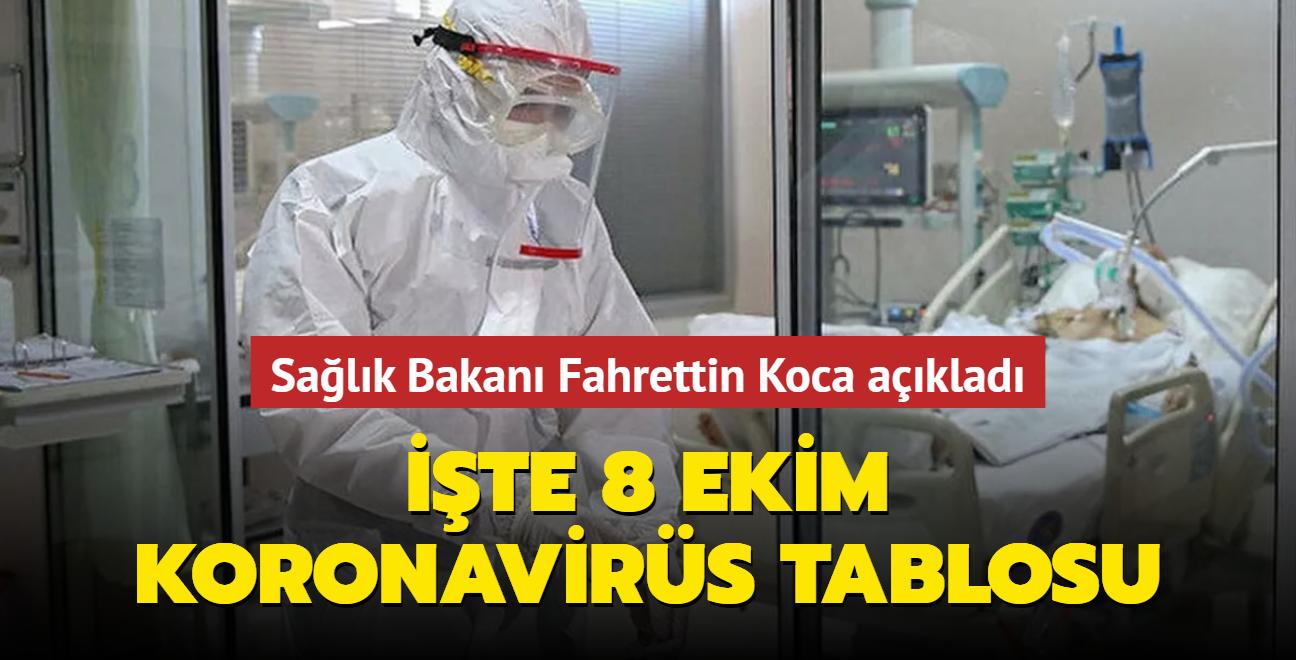 Sağlık Bakanı Fahrettin Koca koronavirüs salgınına ilişkin güncel verileri paylaştı... İşte 8 Ekim 2021 koronavirüs tablosu