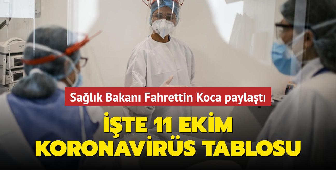 Sağlık Bakanı Fahrettin Koca Kovid-19 salgınında son durumu açıkladı... İşte 11 Ekim 2021 koronavirüs tablosu