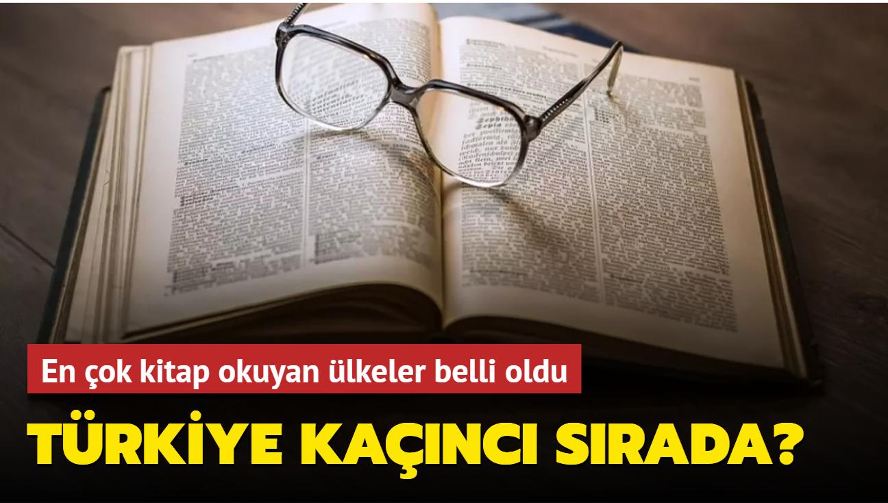 """En çok kitap okuyan ülkeler belli oldu... Türkiye kaçıncı sırada"""""""