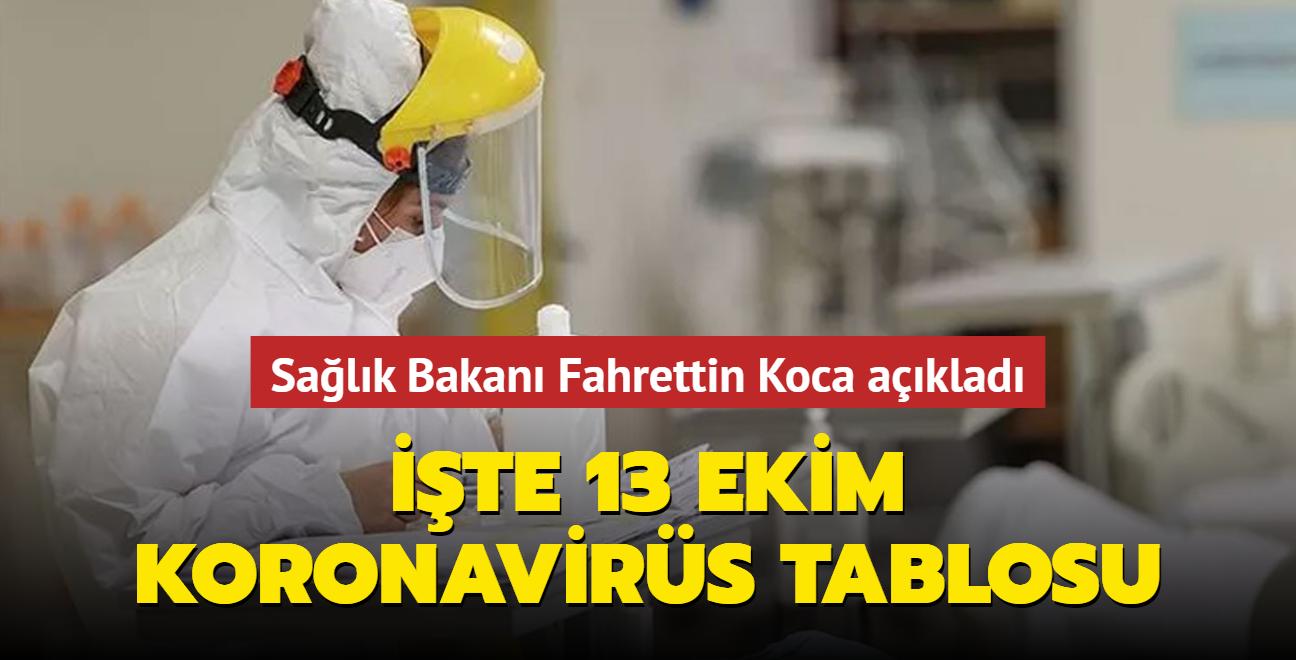 Sağlık Bakanı Fahrettin Koca Kovid-19 salgınında güncel durumu açıkladı... İşte 13 Ekim 2021 koronavirüs tablosu