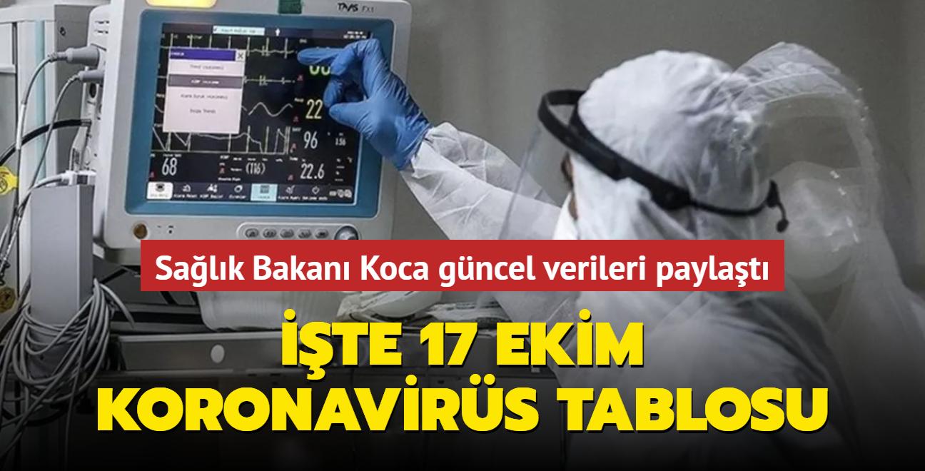 Sağlık Bakanı Fahrettin Koca  güncel verileri paylaştı... İşte 17 Ekim 2021 koronavirüs tablosu