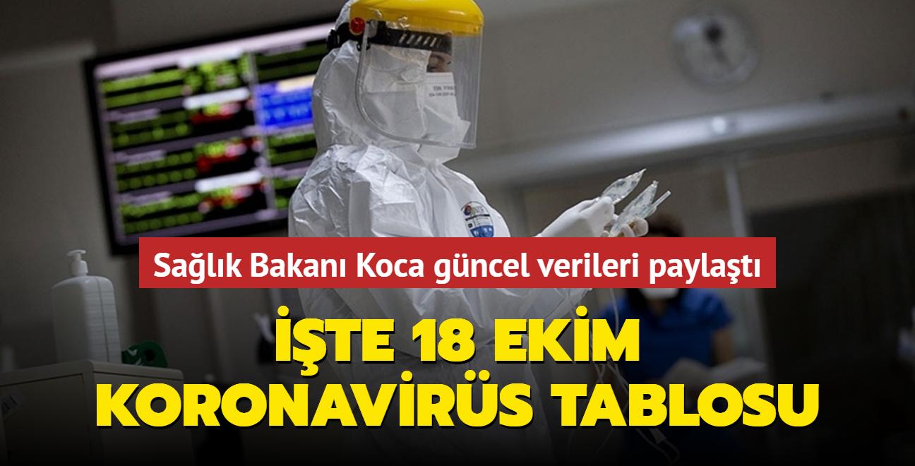 Sağlık Bakanı  Koca güncel verileri paylaştı... İşte 18 Ekim 2021 koronavirüs tablosu
