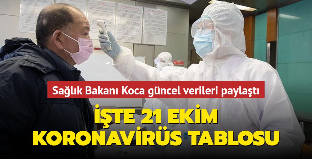 Sağlık Bakanı Fahrettin Koca Kovid-19 salgınında güncel durumu açıkladı... İşte 21 Ekim 2021 koronavirüs tablosu
