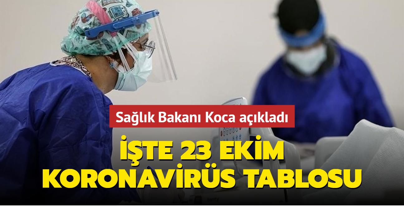 Sağlık Bakanı Fahrettin Koca Kovid-19 salgınında son durumu açıkladı... İşte 23 Ekim 2021 koronavirüs tablosu