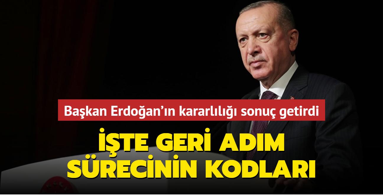 Başkan Erdoğan'ın kararlılığı sonuç getirdi... İşte geri adım sürecinin kodları