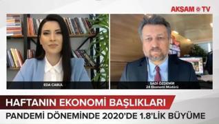 <p>Türkiye İstatistik Kurumu'nun (TÜİK) verilerine göre, üretim yöntemine göre cari fiyatlarla GSYH,