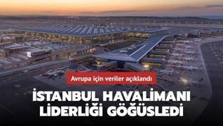 İstanbul Havalimanı Avrupa'da liderliği göğüsledi
