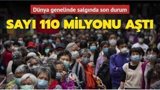 Dünya genelinde salgında son durum... Sayı 110 milyonu aştı