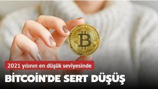 Bitcoin 50 bin doların altında