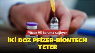 Yüzde 95 koruma sağlıyor... İki doz Pfizer-BioNTech yeter