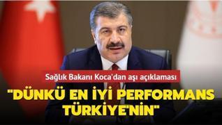 Sağlık Bakanı Koca'dan aşı açıklaması... 'Dünkü en iyi performans, Türkiye'nin'