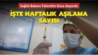 Sağlık Bakanı Koca duyurdu... Haftalık aşı raporu yayımlandı