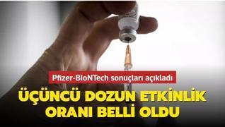 Pfizer-BioNTech sonuçları açıkladı... Üçüncü dozun etkinlik oranı belli oldu