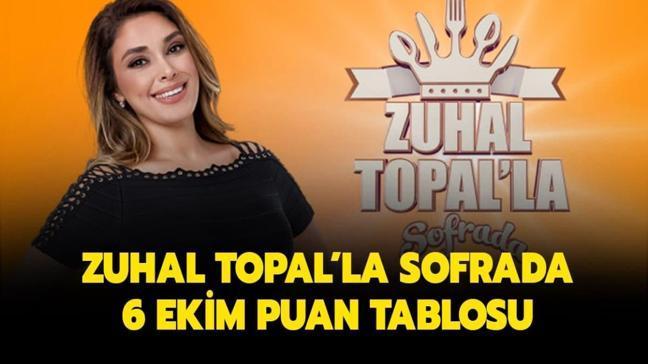 Zuhal Topal'la Sofrada 6 Ekim puan durumu
