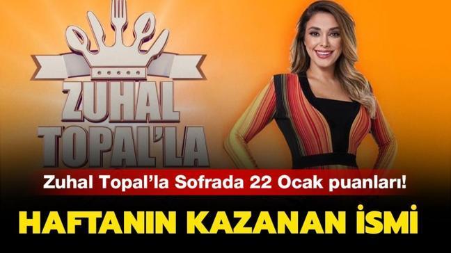 """Zuhal Topal'la Sofrada 22 Ocak puan durumu açıklandı! Zuhal Topal'la Sofrada kim kazandı, haftanın birincisi kim oldu"""""""