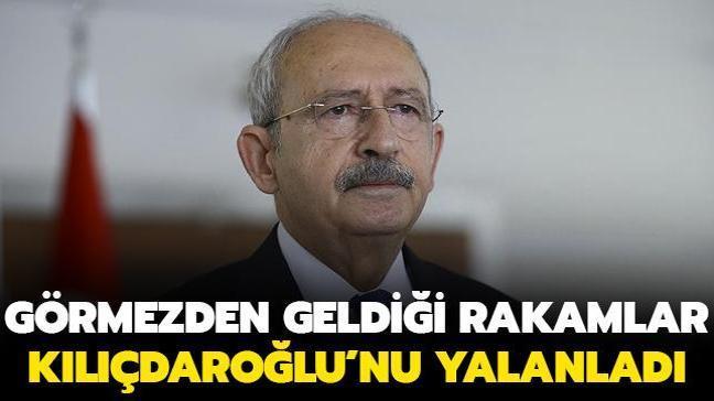 Rakamlar Kılıçdaroğlu'nu yalanladı... Kapanan iş yeri sayısını verip açılanların sayısını görmezden geldi
