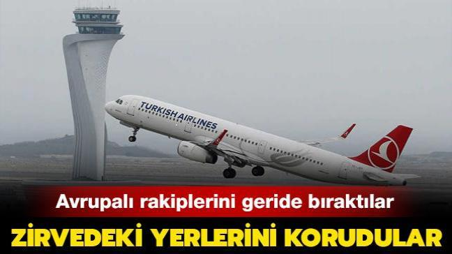 THY ve İstanbul Havalimanı Avrupalı rakiplerini geride bıraktı: Zirvedeki yerlerini korudular