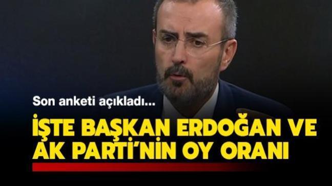 Son anketi açıkladı! İşte Başkan Erdoğan ve AK Parti'nin oy oranı...