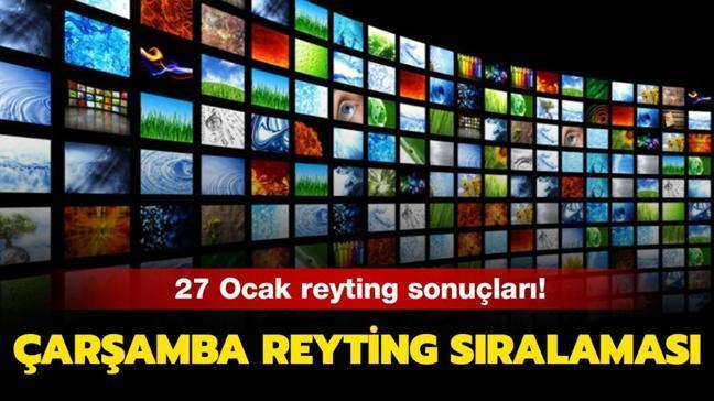 27 Ocak 2021 reyting sonuçları! İşte Sadakatsiz, Kuruluş Osman, Sol Yanım reyting sonuçları...