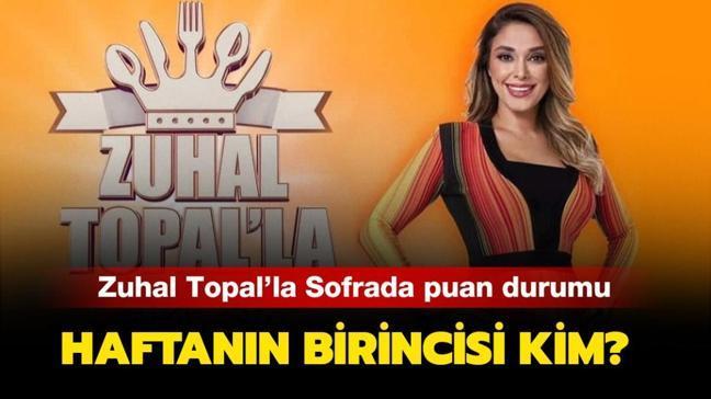 "Zuhal Topal'la Sofrada haftanın birincisi kim açıklandı! Zuhal Topal'la Sofrada 29 Ocak kim kazandı"""