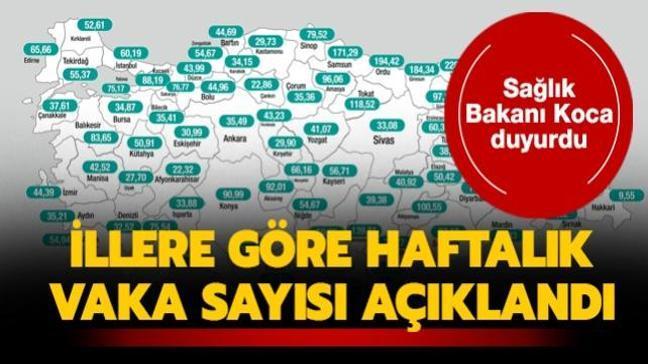 """Sağlık Bakanı Fahrettin Koca açıkladı... Hangi ilde kaç vaka var"""""""