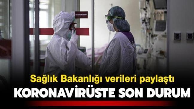 Sağlık Bakanlığı açıkladı... İşte 27 Şubat koronavirüs tablosu
