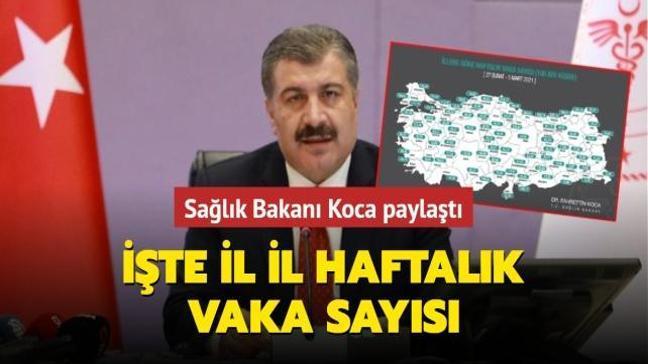 Sağlık Bakanı Koca paylaştı: İşte il il haftalık vaka sayısı