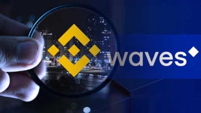 """Waves coin nasıl çalışır, grafik ve analizlerin durumu nedir"""" Waves coin ne demek"""""""
