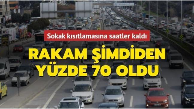 Sokak kısıtlaması öncesi İstanbul'da trafik yoğunluğu yaşanıyor