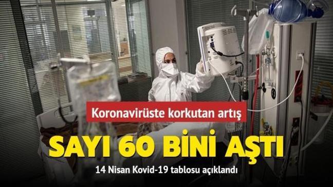 Sağlık Bakanlığı Kovid-19 salgınında son durumu açıkladı... İşte 14 Nisan koronavirüs tablosu