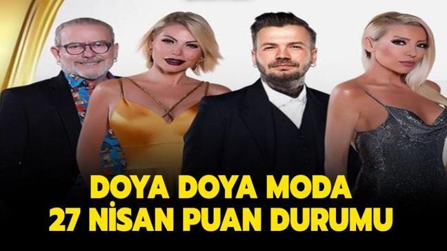 """Doya Doya Moda 27 Nisan 2021 puan durumu burada! Doya Doya Moda All Star gün birincisi kim oldu"""""""