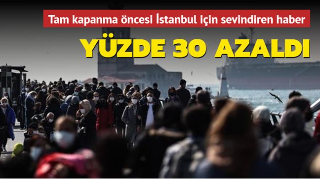 Tam kapanma öncesi İstanbul için sevindiren haber: Vaka sayıları yüzde 30 azaldı