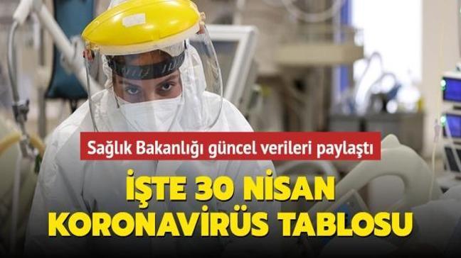 Sağlık Bakanlığı Kovid-19 salgınında son durumu açıkladı... İşte 30 Nisan koronavirüs tablosu