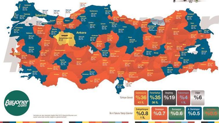 """İşte Türkiye'nin taraftar haritası! En çok taraftarı olan takım hangisi"""""""