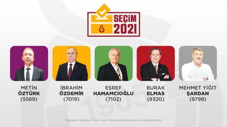 Galatasaray'da başkan adayları, renklerini seçti